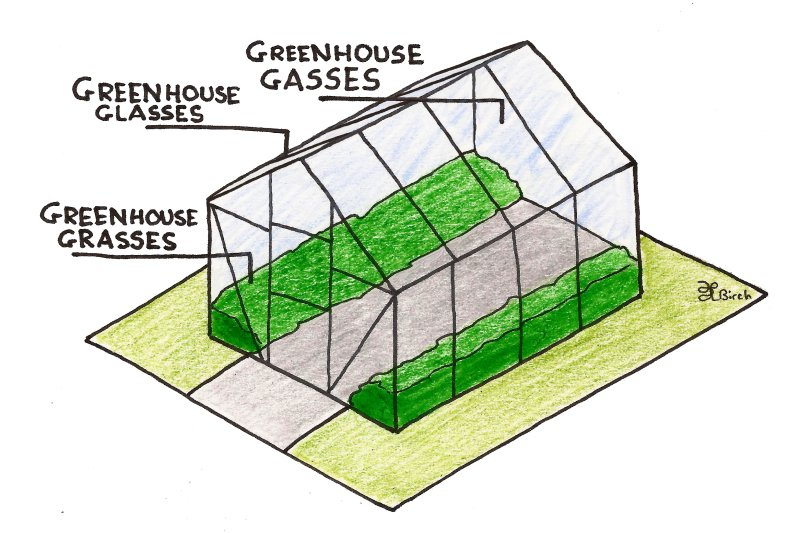 647 – Green Definitions